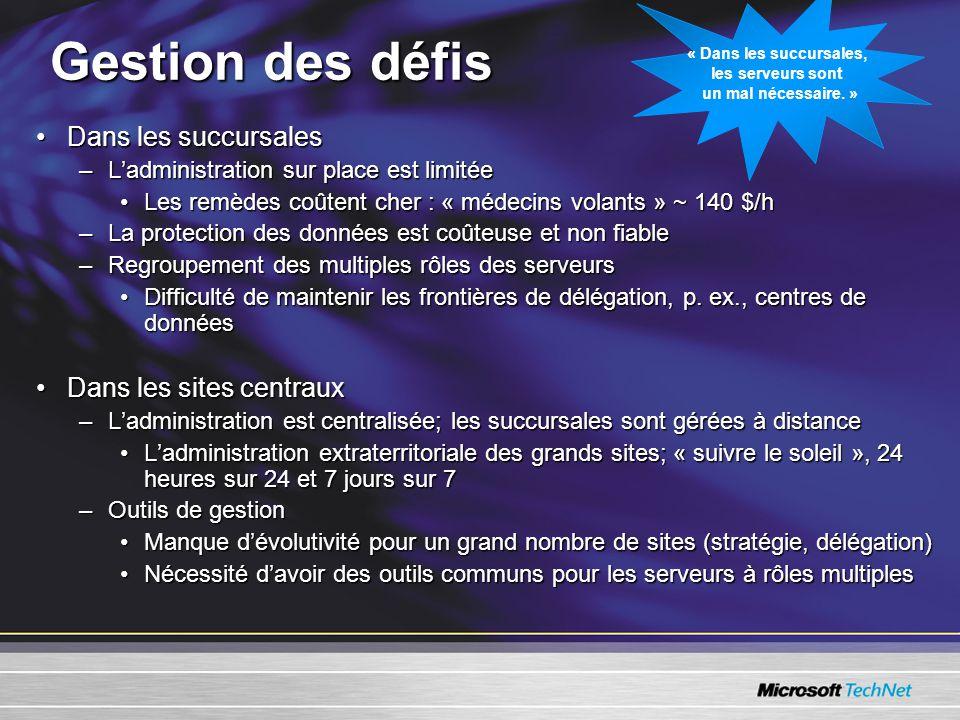 FacultatifJetableRemplaçable Continuité des services Accélérateur de service L'avenir.