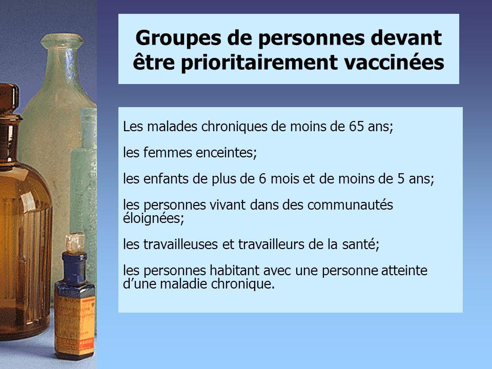 Groupes de personnes devant être prioritairement vaccinées Les malades chroniques de moins de 65 ans; les femmes enceintes; les enfants de plus de 6 mois et de moins de 5 ans; les personnes vivant dans des communautés éloignées; les travailleuses et travailleurs de la santé; les personnes habitant avec une personne atteinte d'une maladie chronique.