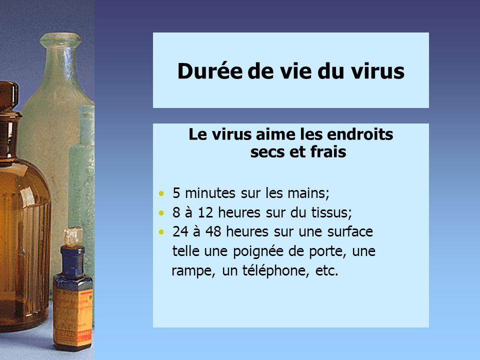 Durée de vie du virus Le virus aime les endroits secs et frais •5 minutes sur les mains; •8 à 12 heures sur du tissus; •24 à 48 heures sur une surface