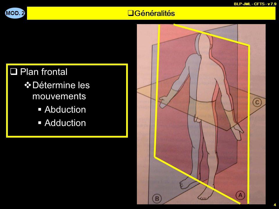 MOD. 2 BLP-JML - CFTS - v 7.9 4  Généralités  Plan frontal  Détermine les mouvements  Abduction  Adduction