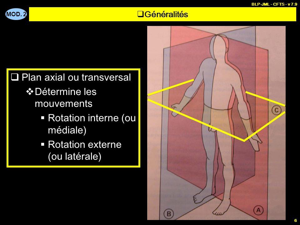 MOD. 2 BLP-JML - CFTS - v 7.9 6  Généralités  Plan axial ou transversal  Détermine les mouvements  Rotation interne (ou médiale)  Rotation extern