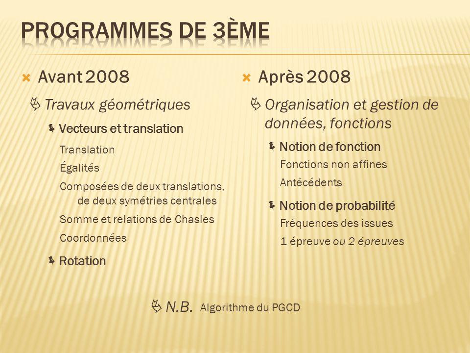 Avant 2008  Travaux géométriques  Vecteurs et translation Égalités  Rotation Translation  N.B. Algorithme du PGCD Composées de deux translations