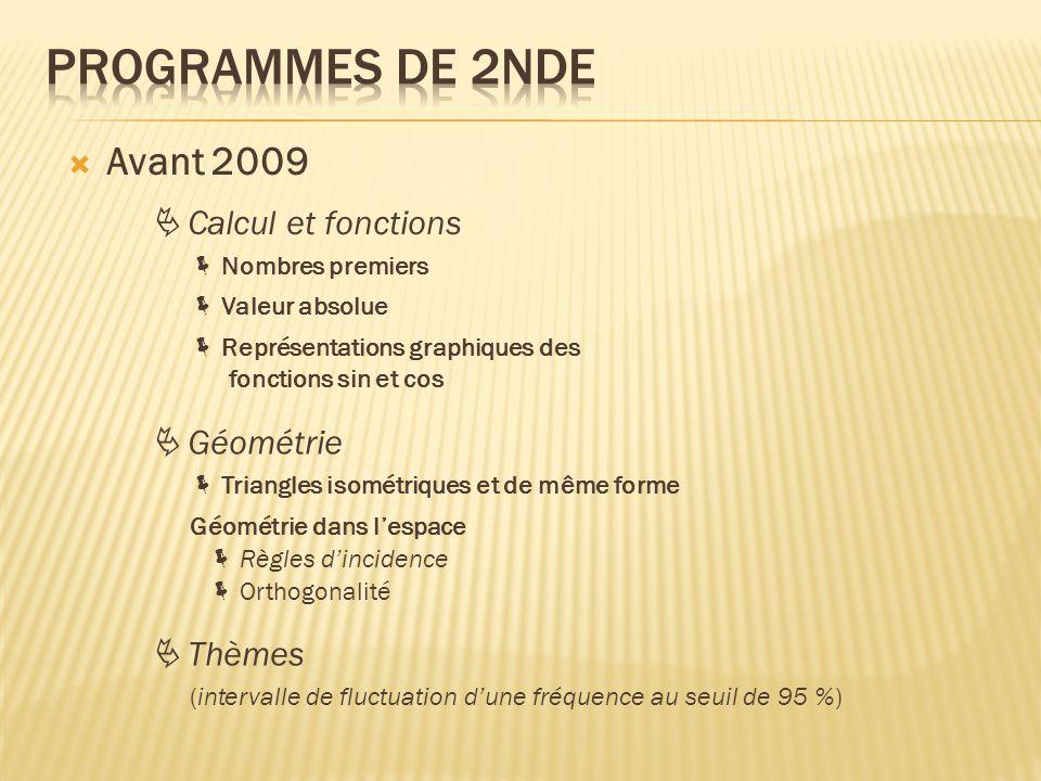  Avant 2009  Calcul et fonctions  Nombres premiers  Valeur absolue  Représentations graphiques des fonctions sin et cos  Géométrie  Triangles i