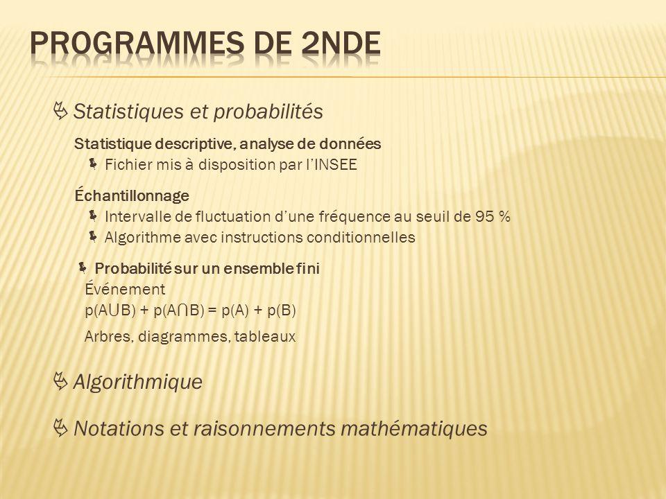  Statistiques et probabilités Statistique descriptive, analyse de données  Fichier mis à disposition par l'INSEE Échantillonnage  Intervalle de flu