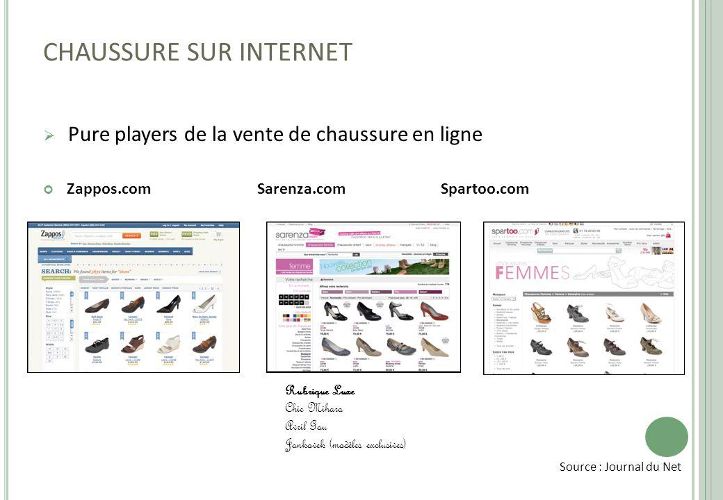 CHAUSSURE SUR INTERNET  Pure players de la vente de chaussure en ligne Zappos.com Sarenza.com Spartoo.com Rubrique Luxe Chie Mihara Avril Gau Jankove