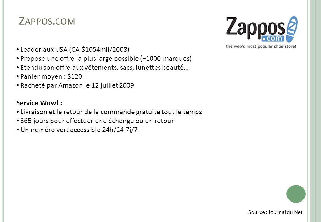 Z APPOS. COM • Leader aux USA (CA $1054mil/2008) • Propose une offre la plus large possible (+1000 marques) • Etendu son offre aux vêtements, sacs, lu
