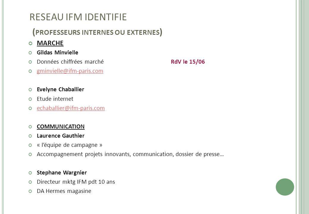 RESEAU IFM IDENTIFIE ( PROFESSEURS INTERNES OU EXTERNES ) MARCHE Gildas Minvielle Données chiffrées marchéRdV le 15/06 gminvielle@ifm-paris.com Evelyn