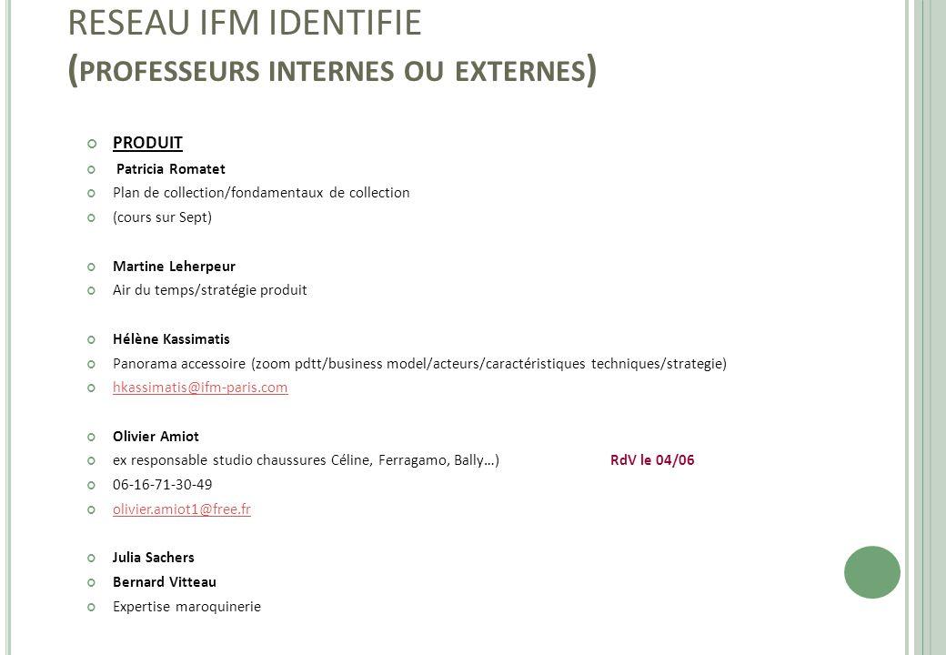 RESEAU IFM IDENTIFIE ( PROFESSEURS INTERNES OU EXTERNES ) PRODUIT Patricia Romatet Plan de collection/fondamentaux de collection (cours sur Sept) Mart