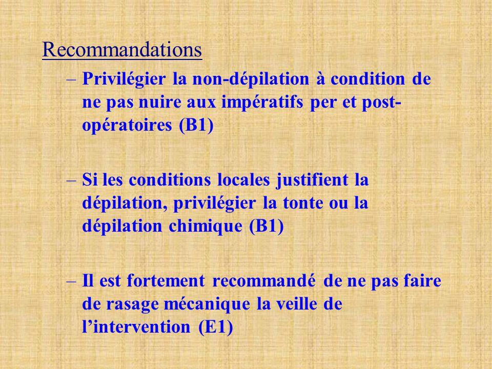 Recommandations –Privilégier la non-dépilation à condition de ne pas nuire aux impératifs per et post- opératoires (B1) –Si les conditions locales jus