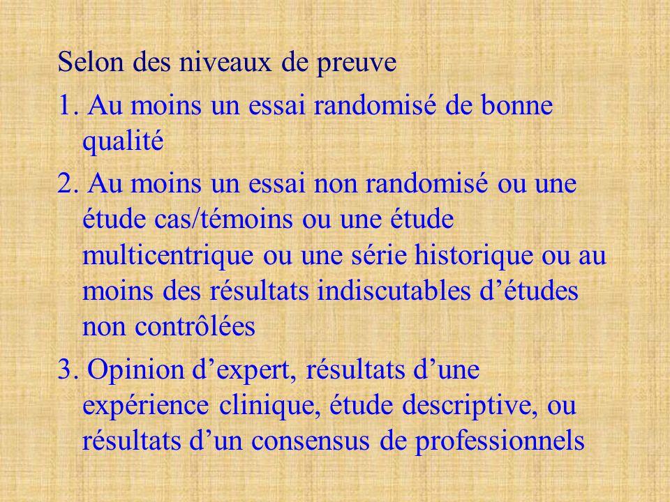 Selon des niveaux de preuve 1. Au moins un essai randomisé de bonne qualité 2. Au moins un essai non randomisé ou une étude cas/témoins ou une étude m