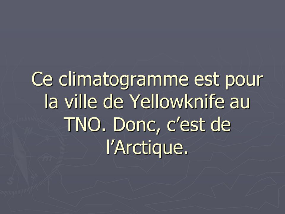 Ce climatogramme est pour la ville de Yellowknife au TNO. Donc, c'est de l'Arctique.