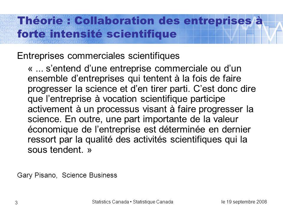 le 19 septembre 2008 Statistics Canada • Statistique Canada 3 Théorie : Collaboration des entreprises à forte intensité scientifique Entreprises commerciales scientifiques «...