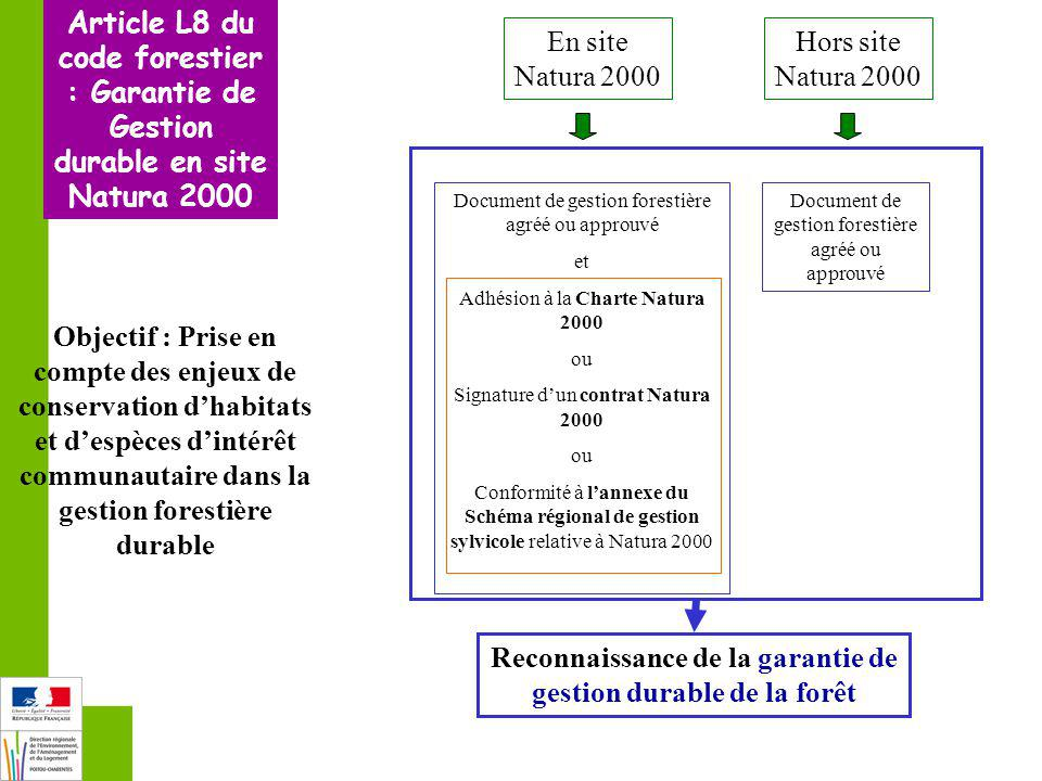 CRFPF du 30 mars 2010 Article L8 du code forestier : Garantie de Gestion durable en site Natura 2000 Hors site Natura 2000 Reconnaissance de la garantie de gestion durable de la forêt En site Natura 2000 Document de gestion forestière agréé ou approuvé et Adhésion à la Charte Natura 2000 ou Signature d'un contrat Natura 2000 ou Conformité à l'annexe du Schéma régional de gestion sylvicole relative à Natura 2000 Document de gestion forestière agréé ou approuvé Objectif : Prise en compte des enjeux de conservation d'habitats et d'espèces d'intérêt communautaire dans la gestion forestière durable