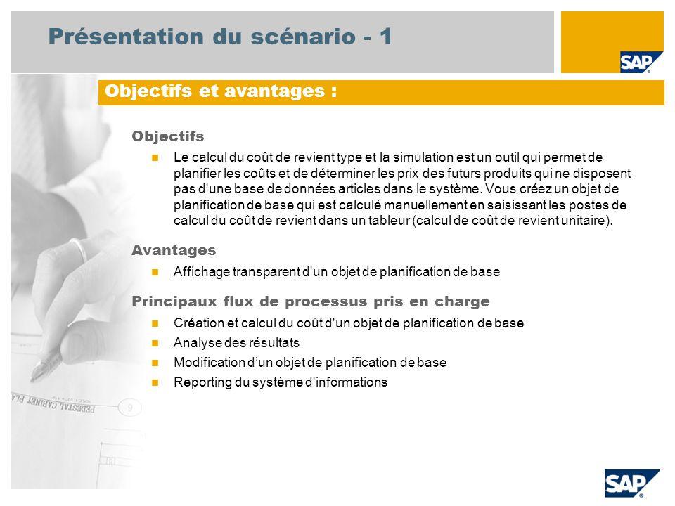 Présentation du scénario - 1 Objectifs  Le calcul du coût de revient type et la simulation est un outil qui permet de planifier les coûts et de déter