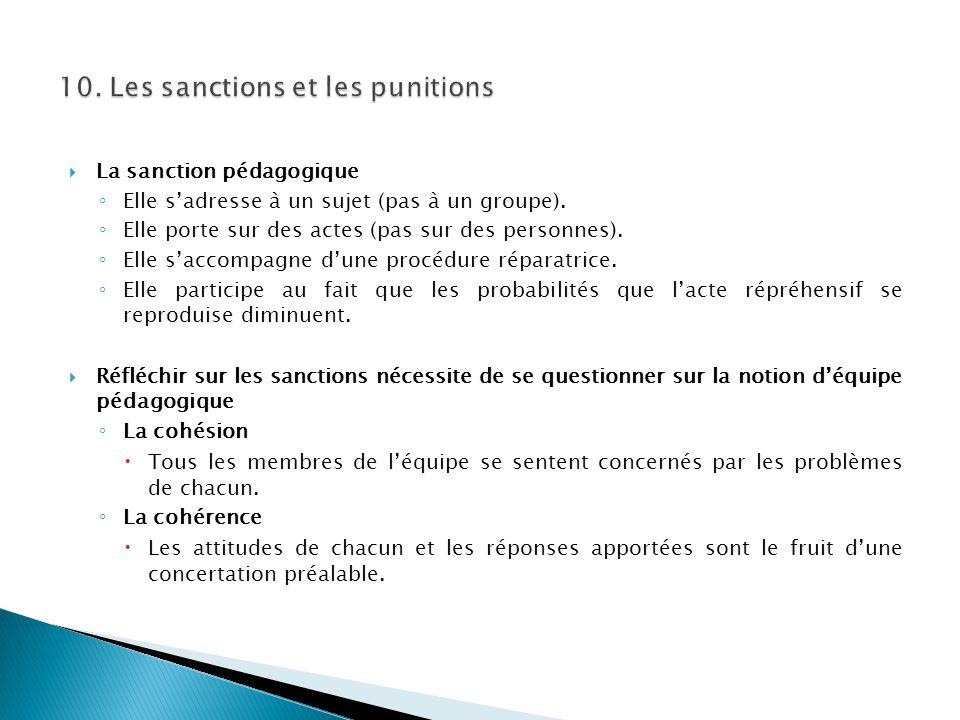  La sanction pédagogique ◦ Elle s'adresse à un sujet (pas à un groupe). ◦ Elle porte sur des actes (pas sur des personnes). ◦ Elle s'accompagne d'une