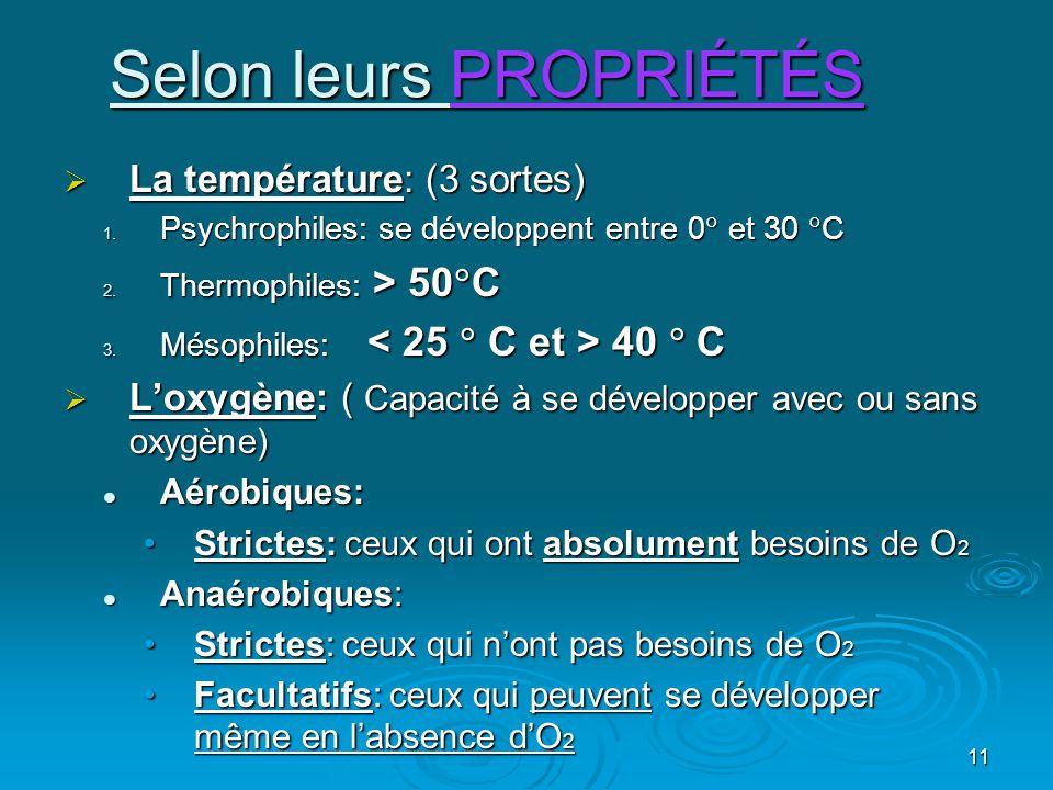 11 Selon leurs PROPRIÉTÉS  La température: (3 sortes) 1. Psychrophiles: se développent entre 0  et 30  C 2. Thermophiles: > 50  C 3. Mésophiles: 4