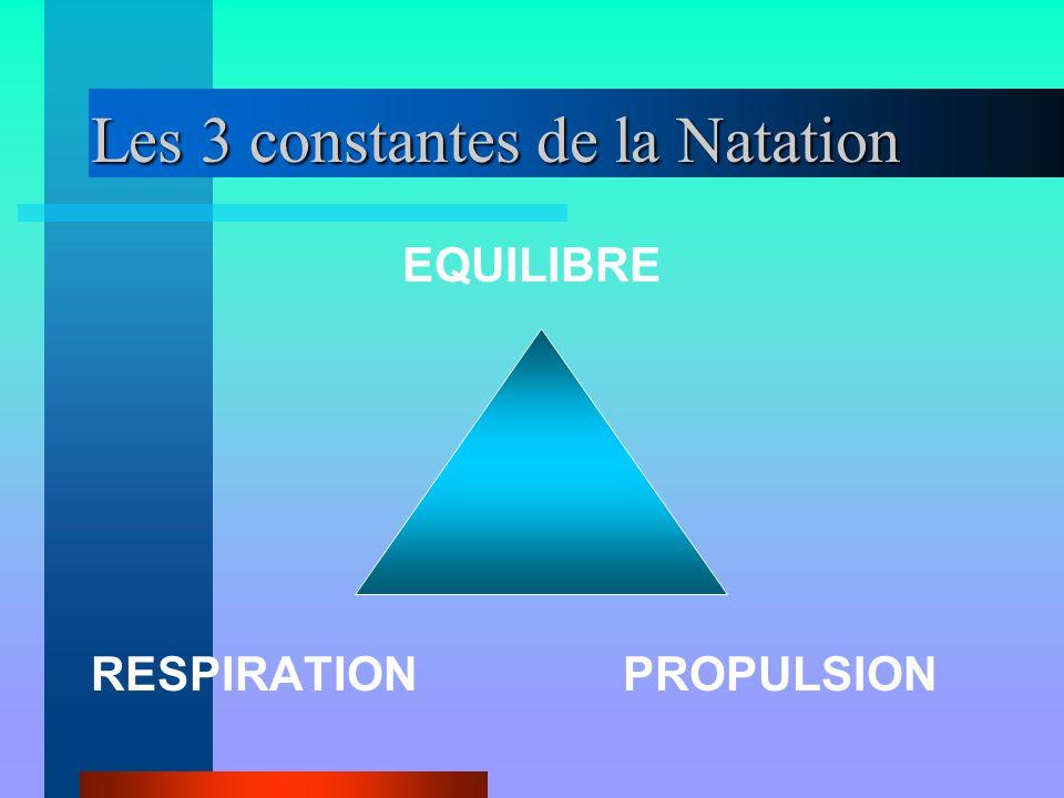 Les 3 constantes de la Natation EQUILIBRE RESPIRATIONPROPULSION
