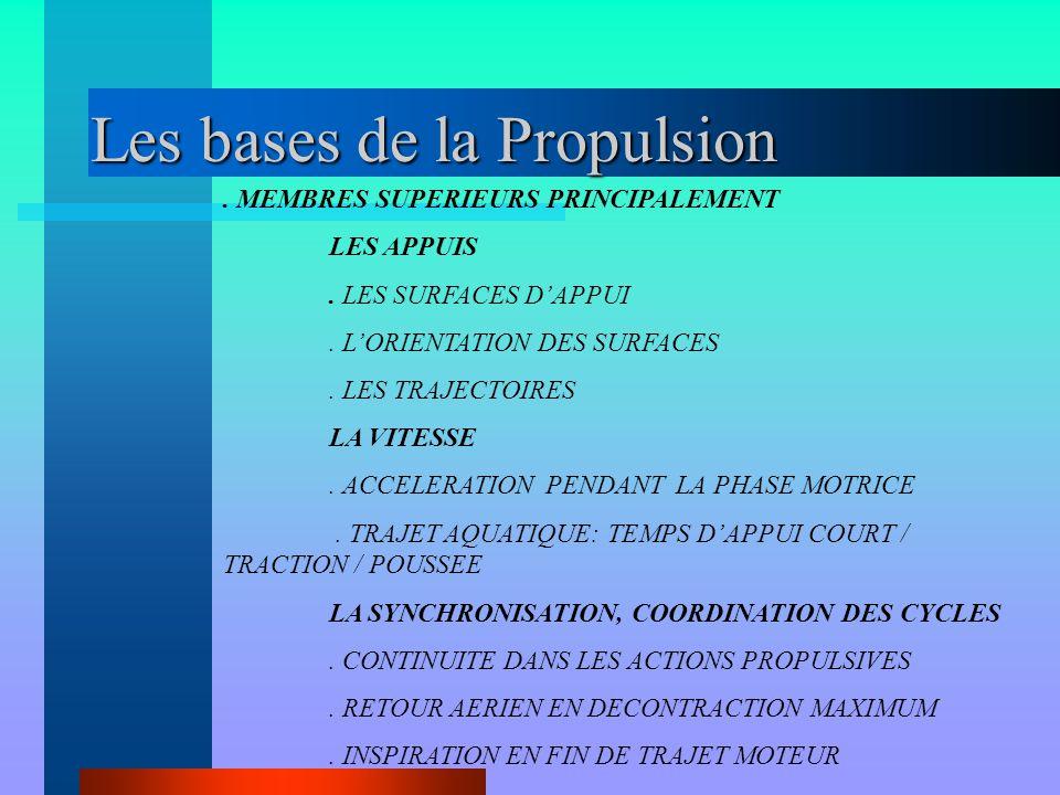 Les bases de la Propulsion. MEMBRES SUPERIEURS PRINCIPALEMENT LES APPUIS. LES SURFACES D'APPUI. L'ORIENTATION DES SURFACES. LES TRAJECTOIRES LA VITESS