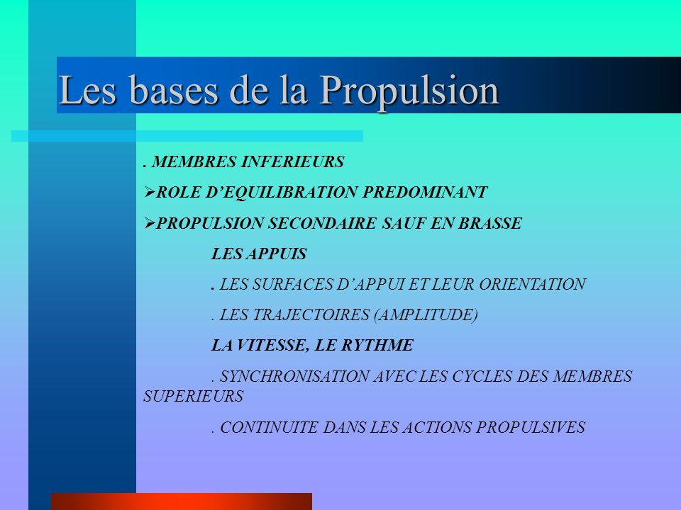 Les bases de la Propulsion. MEMBRES INFERIEURS  ROLE D'EQUILIBRATION PREDOMINANT  PROPULSION SECONDAIRE SAUF EN BRASSE LES APPUIS. LES SURFACES D'AP