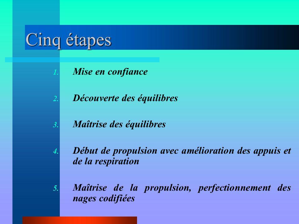Cinq étapes 1.Mise en confiance 2. Découverte des équilibres 3.