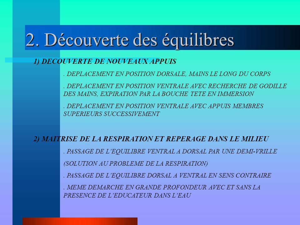 2. Découverte des équilibres 1) DECOUVERTE DE NOUVEAUX APPUIS. DEPLACEMENT EN POSITION DORSALE, MAINS LE LONG DU CORPS. DEPLACEMENT EN POSITION VENTRA