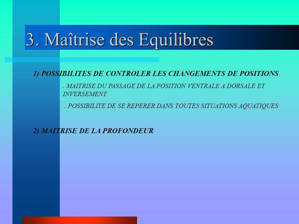 3. Maîtrise des Equilibres 1) POSSIBILITES DE CONTROLER LES CHANGEMENTS DE POSITIONS. MAITRISE DU PASSAGE DE LA POSITION VENTRALE A DORSALE ET INVERSE