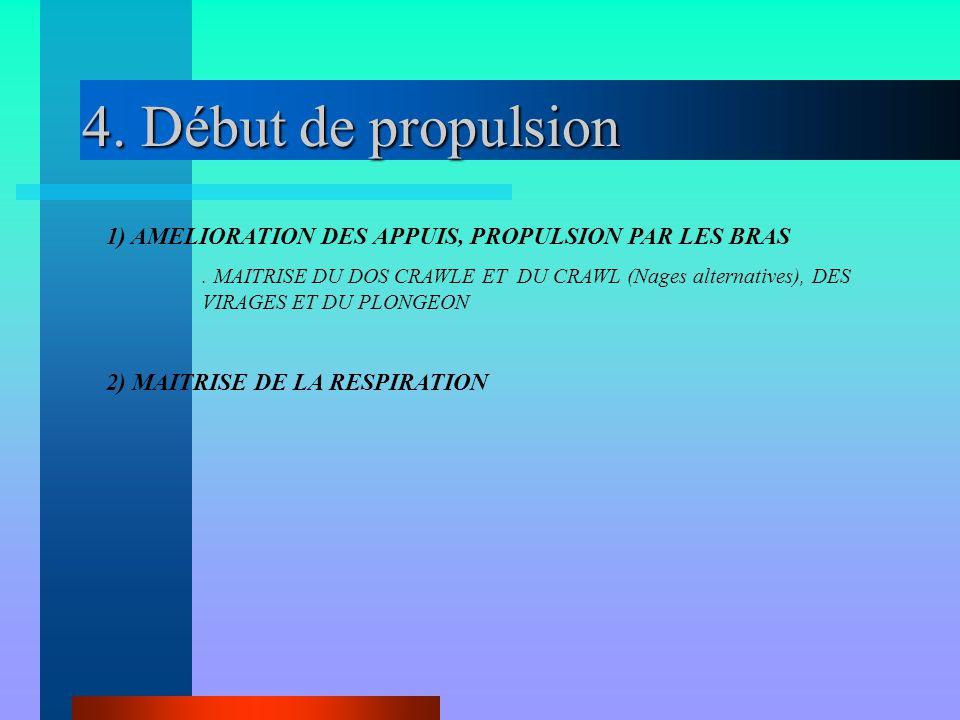 4.Début de propulsion 1) AMELIORATION DES APPUIS, PROPULSION PAR LES BRAS.