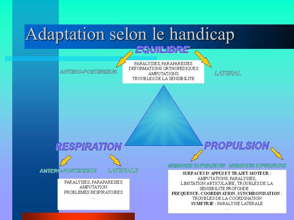 Adaptation selon le handicap