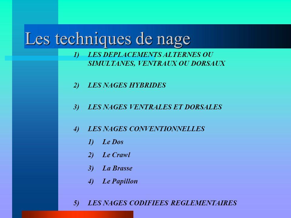 Les techniques de nage 1)LES DEPLACEMENTS ALTERNES OU SIMULTANES, VENTRAUX OU DORSAUX 2)LES NAGES HYBRIDES 3)LES NAGES VENTRALES ET DORSALES 4)LES NAGES CONVENTIONNELLES 1)Le Dos 2)Le Crawl 3)La Brasse 4)Le Papillon 5)LES NAGES CODIFIEES REGLEMENTAIRES