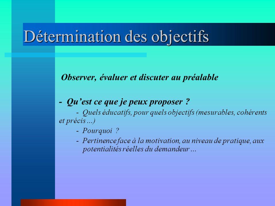 Détermination des objectifs Observer, évaluer et discuter au préalable - Qu'est ce que je peux proposer ? - Quels éducatifs, pour quels objectifs (mes