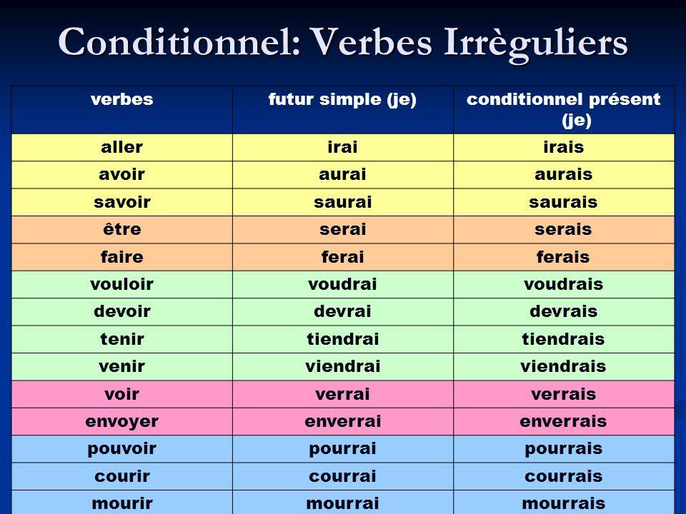 Conditionnel: Verbes Irrèguliers verbesfutur simple (je)conditionnel présent (je) alleriraiirais avoirauraiaurais savoirsauraisaurais êtreseraiserais
