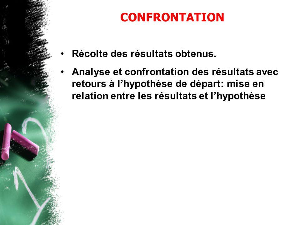 CONFRONTATION •Récolte des résultats obtenus. •Analyse et confrontation des résultats avec retours à l'hypothèse de départ: mise en relation entre les
