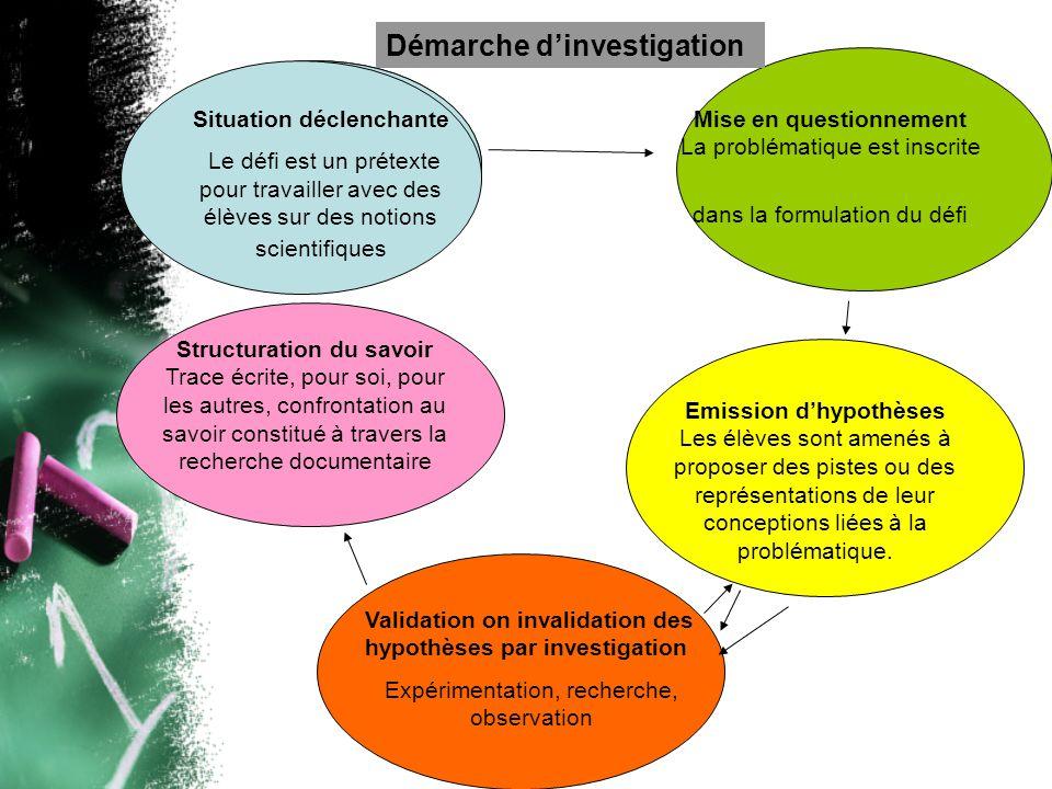 Situation déclenchante Le défi est un prétexte pour travailler avec des élèves sur des notions scientifiques Démarche d'investigation Structuration du