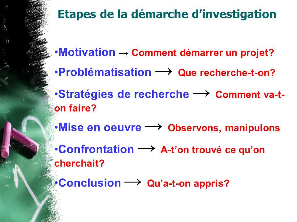 Etapes de la démarche d'investigation •Motivation → Comment démarrer un projet? •Problématisation → Que recherche-t-on? •Stratégies de recherche → Com