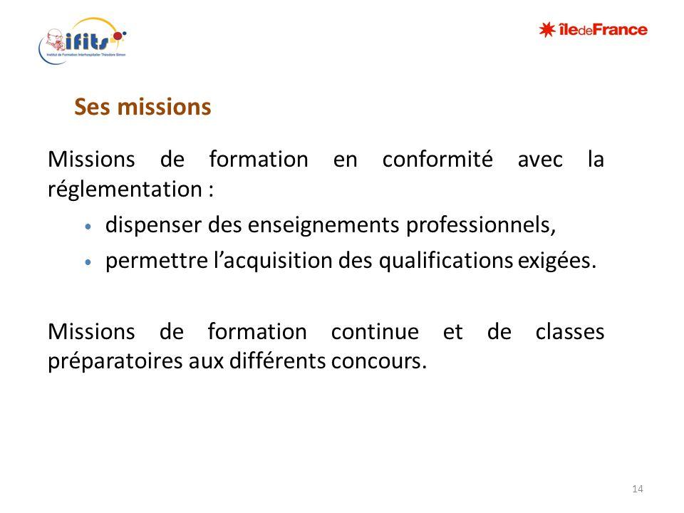 Ses missions Missions de formation en conformité avec la réglementation : • dispenser des enseignements professionnels, • permettre l'acquisition des