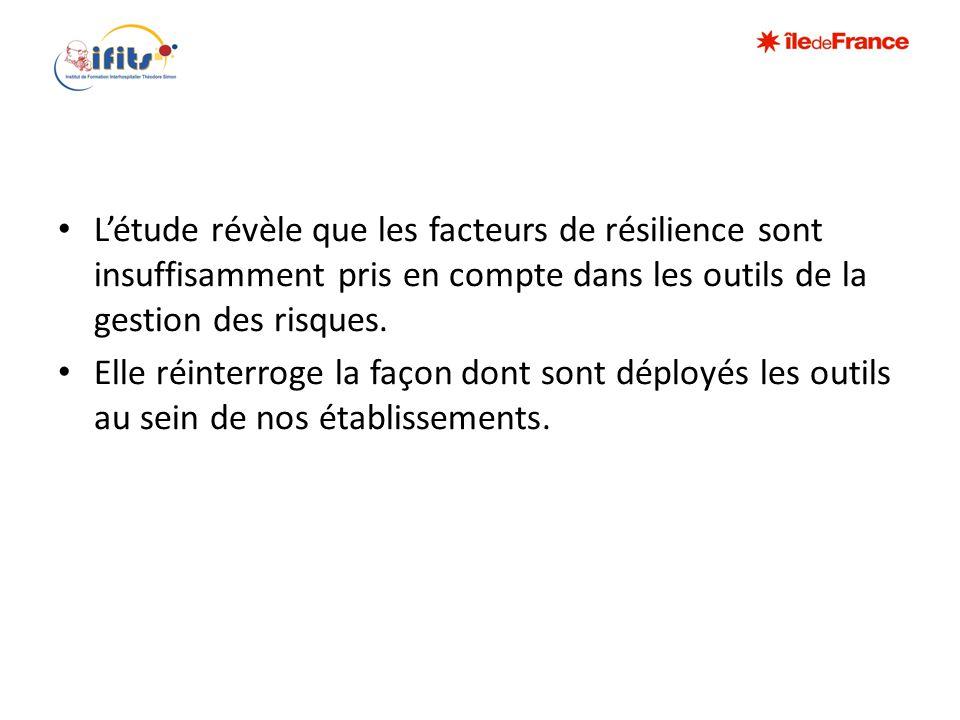 • L'étude révèle que les facteurs de résilience sont insuffisamment pris en compte dans les outils de la gestion des risques. • Elle réinterroge la fa