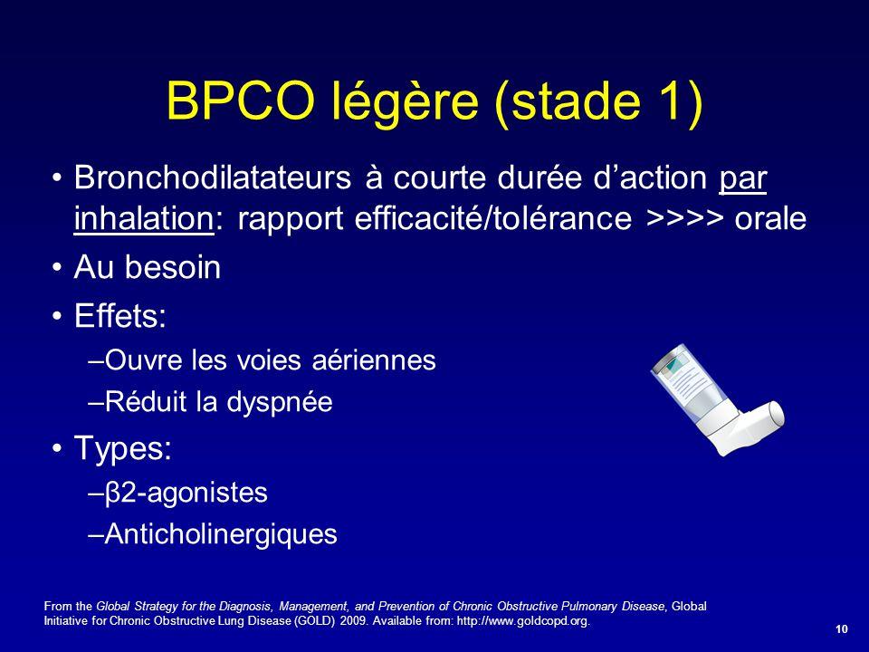 •Bronchodilatateurs à courte durée d'action par inhalation: rapport efficacité/tolérance >>>> orale •Au besoin •Effets: –Ouvre les voies aériennes –Ré