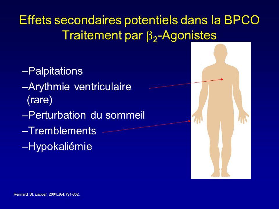 Effets secondaires potentiels dans la BPCO Traitement par  2 -Agonistes Rennard SI. Lancet. 2004;364:791-802. –Palpitations –Arythmie ventriculaire (