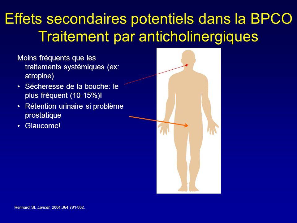 Effets secondaires potentiels dans la BPCO Traitement par anticholinergiques Moins fréquents que les traitements systémiques (ex: atropine) •Sécheress