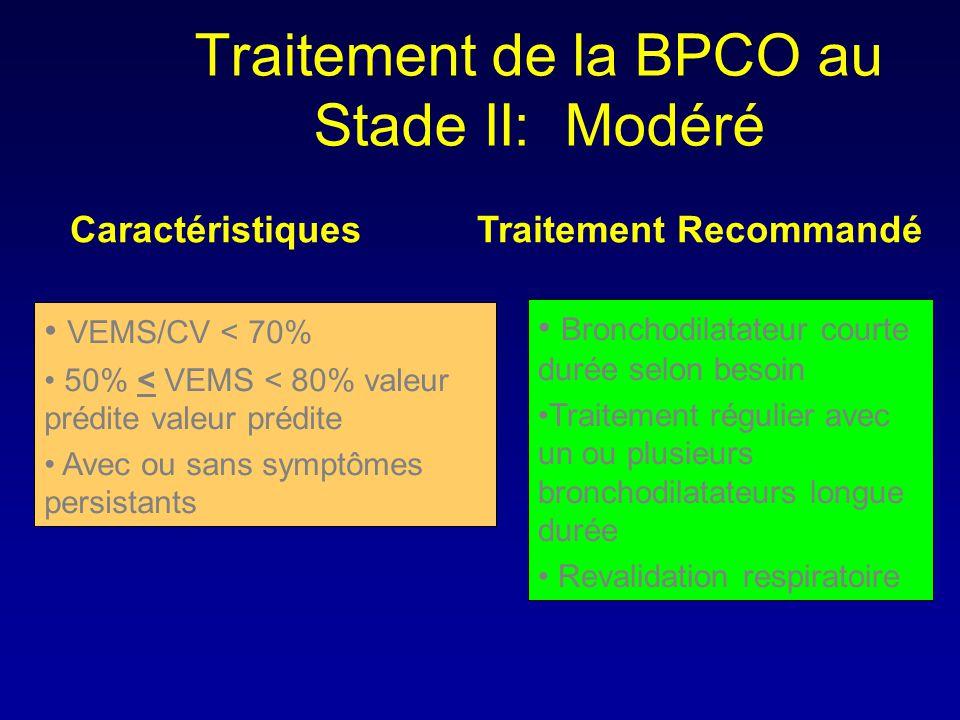 Traitement de la BPCO au Stade II: Modéré Caractéristiques Traitement Recommandé • VEMS/CV < 70% • 50% < VEMS < 80% valeur prédite valeur prédite • Av