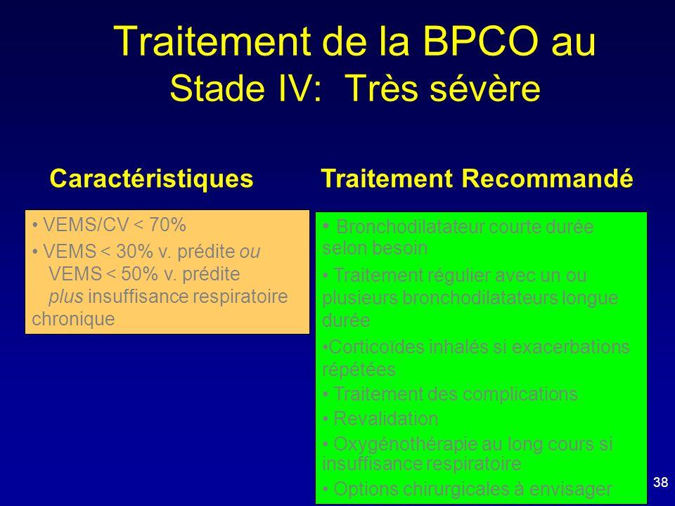 Traitement de la BPCO au Stade IV: Très sévère Caractéristiques Traitement Recommandé • VEMS/CV < 70% • VEMS < 30% v. prédite ou VEMS < 50% v. prédite