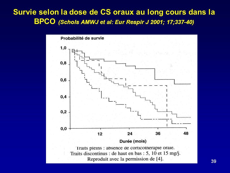 Survie selon la dose de CS oraux au long cours dans la BPCO (Schols AMWJ et al: Eur Respir J 2001; 17;337-40) 39