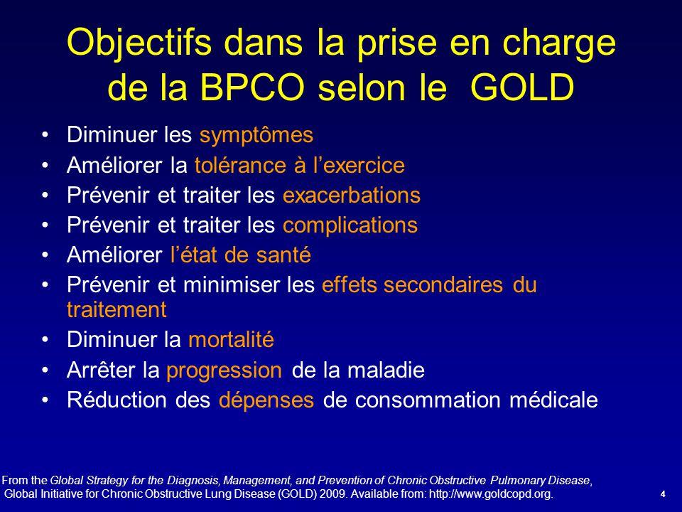Objectifs dans la prise en charge de la BPCO selon le GOLD •Diminuer les symptômes •Améliorer la tolérance à l'exercice •Prévenir et traiter les exace