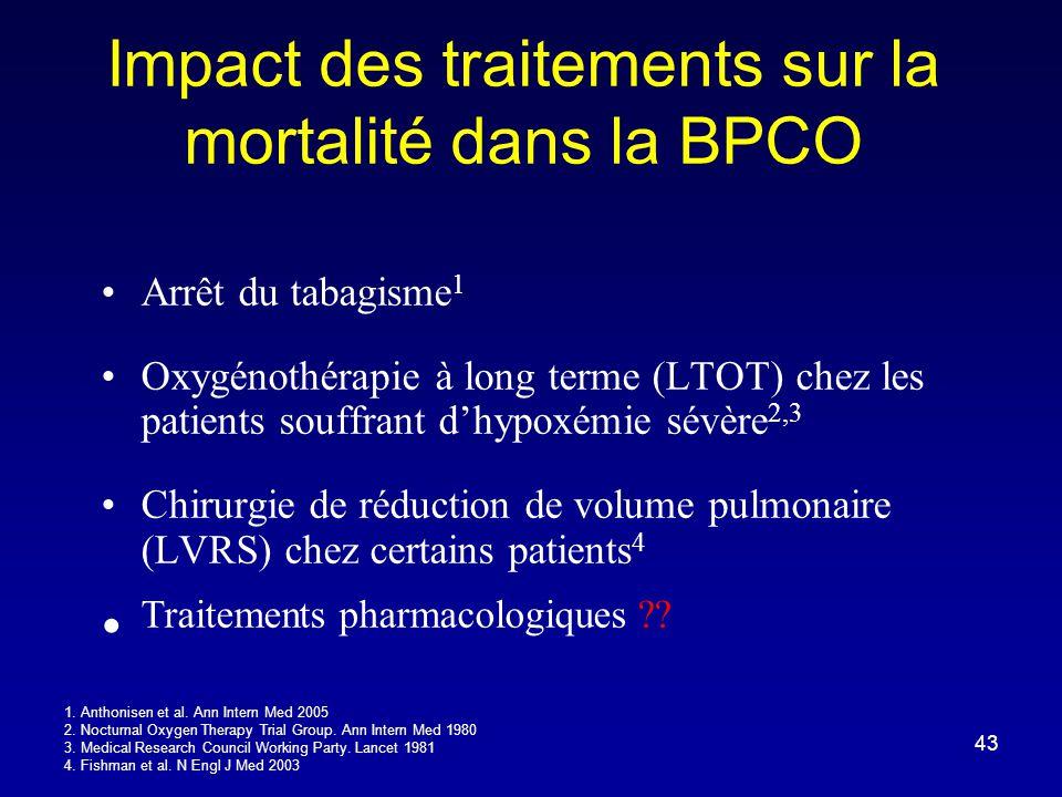 Impact des traitements sur la mortalité dans la BPCO •Arrêt du tabagisme 1 •Oxygénothérapie à long terme (LTOT) chez les patients souffrant d'hypoxémi