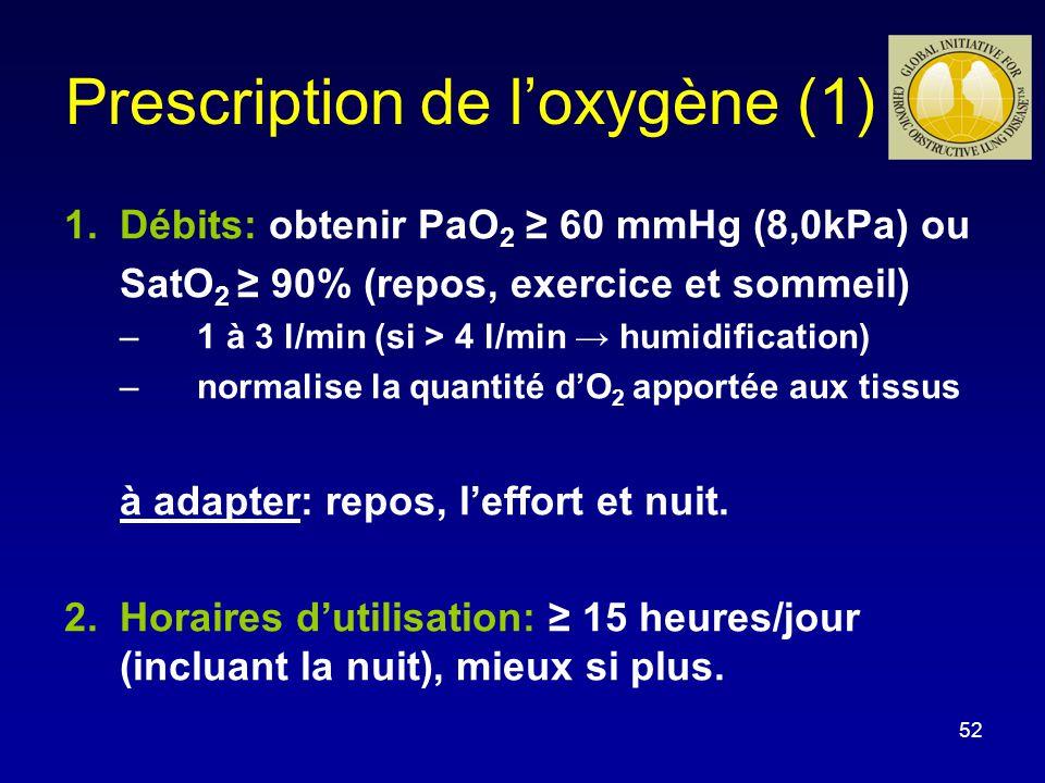 Prescription de l'oxygène (1) 1.Débits: obtenir PaO 2 ≥ 60 mmHg (8,0kPa) ou SatO 2 ≥ 90% (repos, exercice et sommeil) –1 à 3 l/min (si > 4 l/min → hum