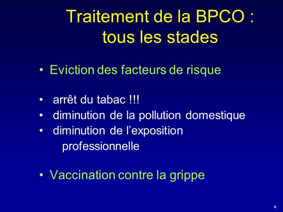 Traitement de la BPCO : tous les stades •Eviction des facteurs de risque • arrêt du tabac !!! • diminution de la pollution domestique • diminution de