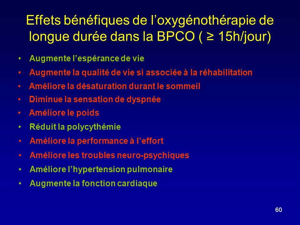 Effets bénéfiques de l'oxygénothérapie de longue durée dans la BPCO ( ≥ 15h/jour) •Augmente l'espérance de vie •Augmente la qualité de vie si associée