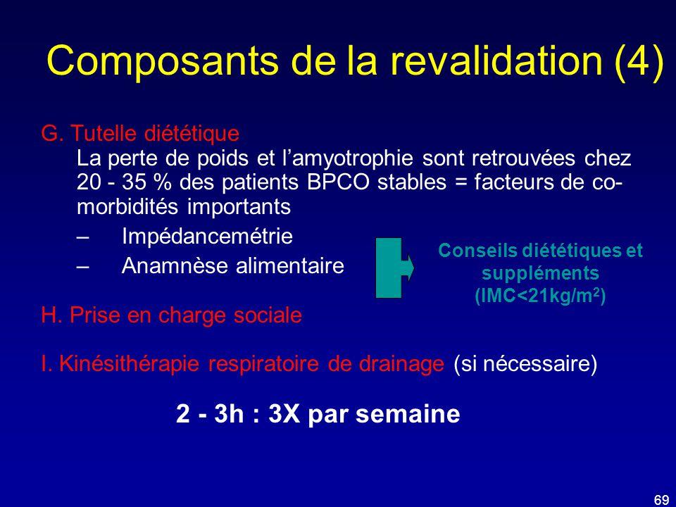 Composants de la revalidation (4) G. Tutelle diététique La perte de poids et l'amyotrophie sont retrouvées chez 20 - 35 % des patients BPCO stables =
