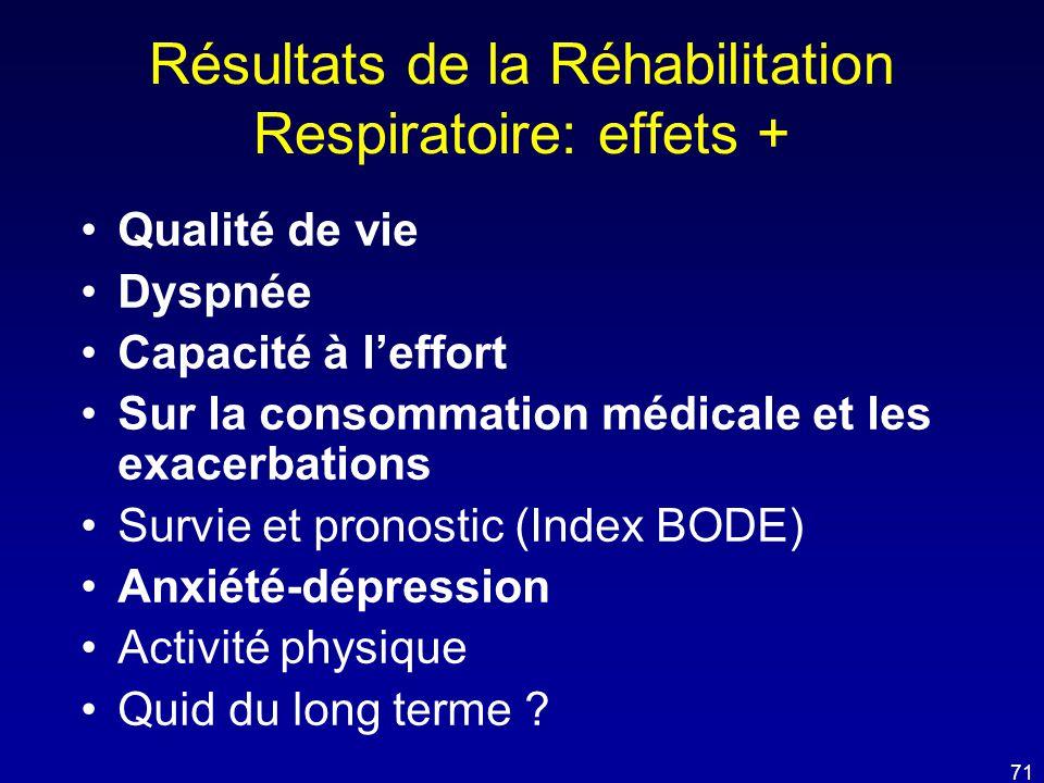 Résultats de la Réhabilitation Respiratoire: effets + •Qualité de vie •Dyspnée •Capacité à l'effort •Sur la consommation médicale et les exacerbations