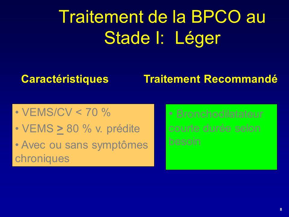 Traitement de la BPCO au Stade I: Léger Caractéristiques Traitement Recommandé • VEMS/CV < 70 % • VEMS > 80 % v. prédite • Avec ou sans symptômes chro
